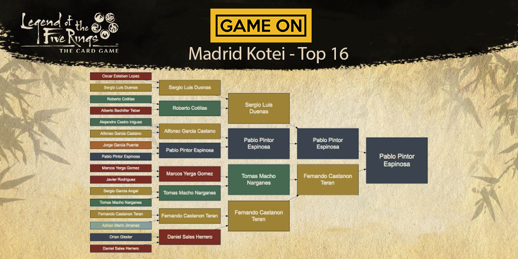 Top 16 del Kotei de Madrid